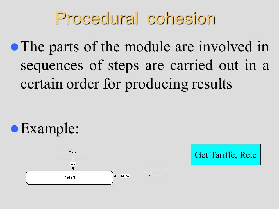 Procedural cohesion The parts of the module are involved in sequences of steps are carried out in a certain order for producing results.
