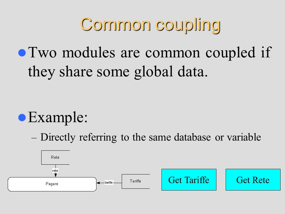 Common coupling Two modules are common coupled if they share some global data. Example: Directly referring to the same database or variable.