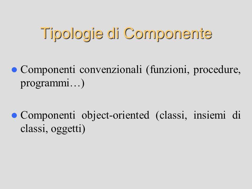 Tipologie di Componente