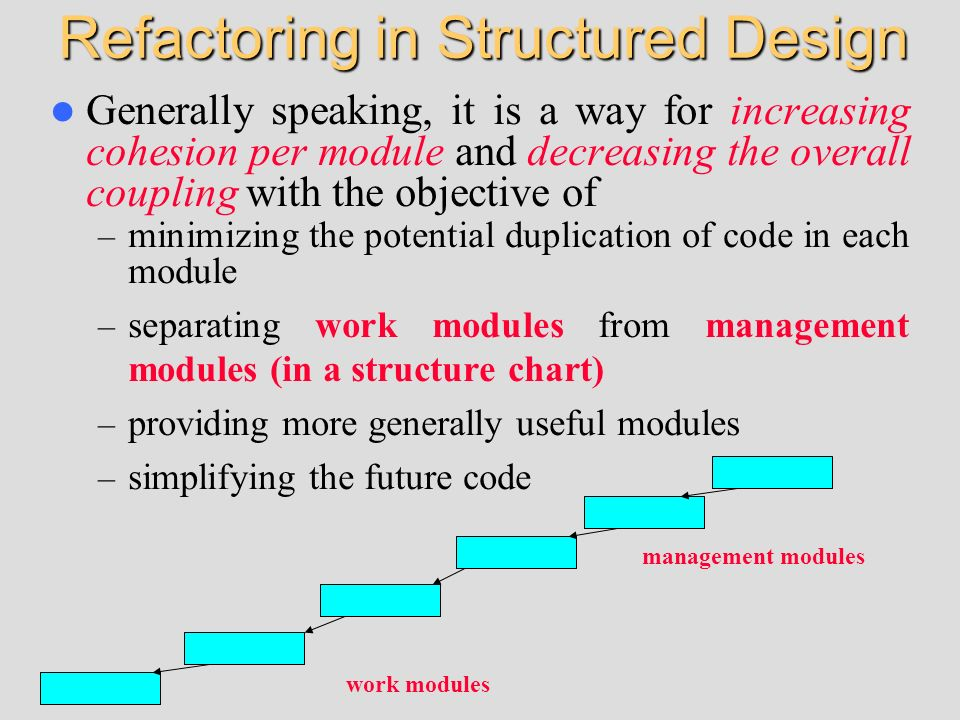 Refactoring in Structured Design