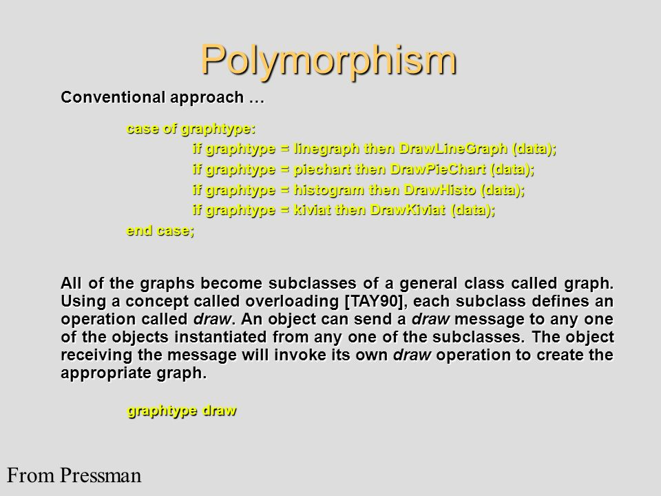 Polymorphism From Pressman Conventional approach …