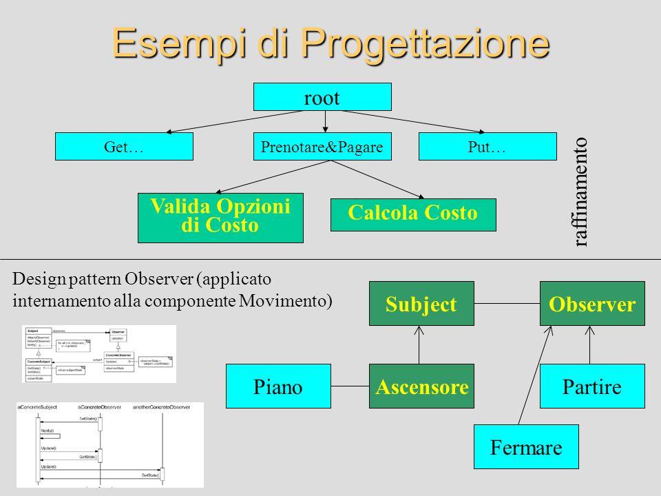 Esempi di Progettazione
