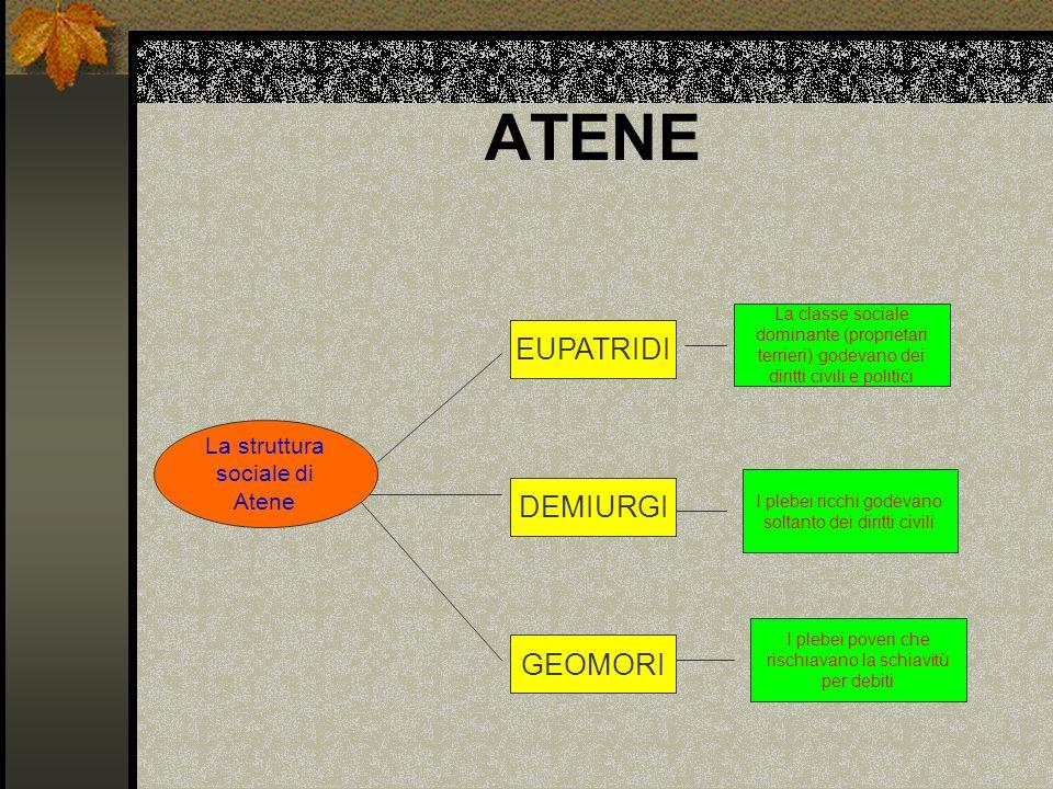 ATENE EUPATRIDI DEMIURGI GEOMORI La struttura sociale di Atene