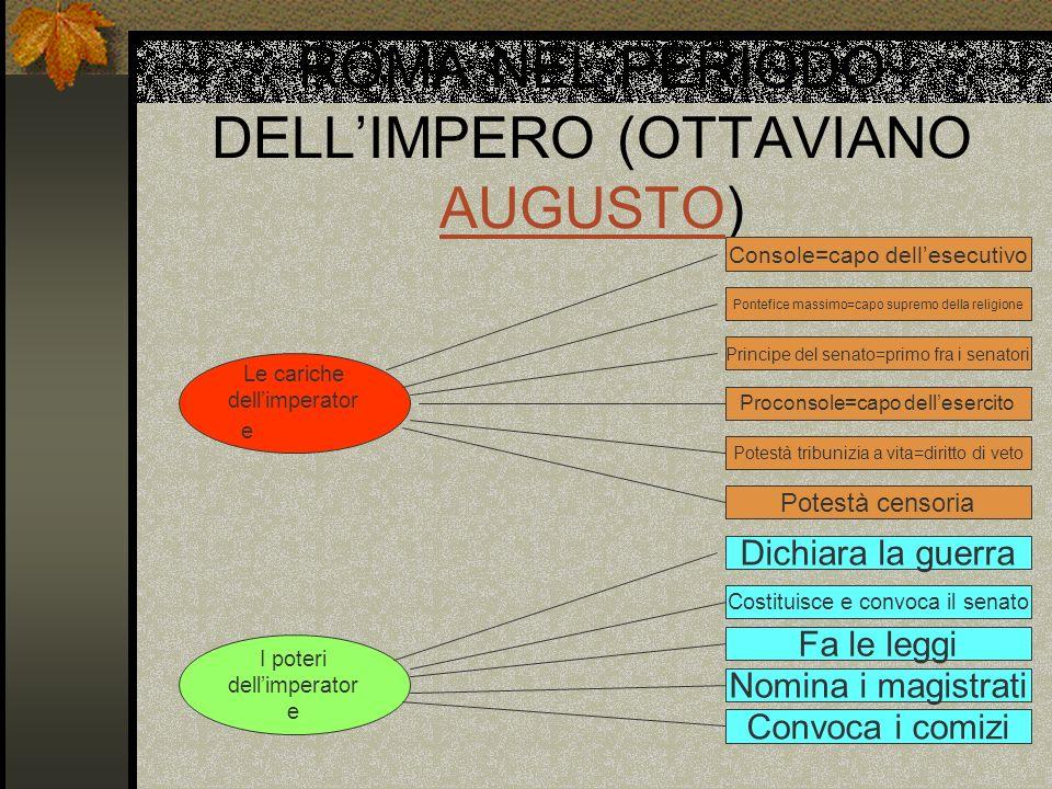 ROMA NEL PERIODO DELL'IMPERO (OTTAVIANO AUGUSTO)