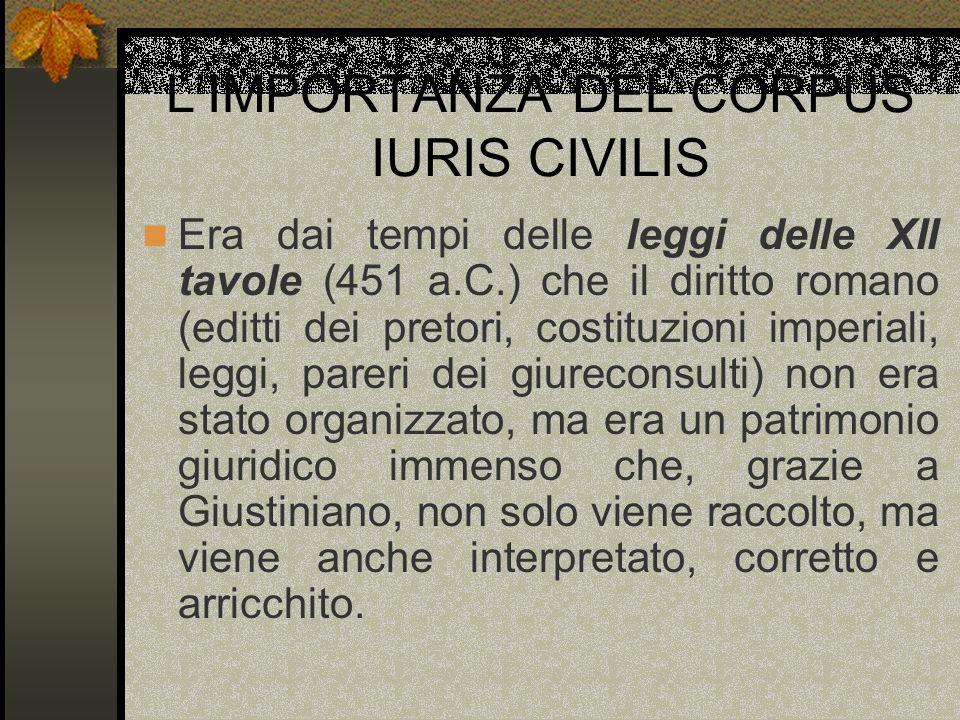 L'IMPORTANZA DEL CORPUS IURIS CIVILIS