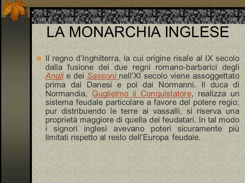 LA MONARCHIA INGLESE