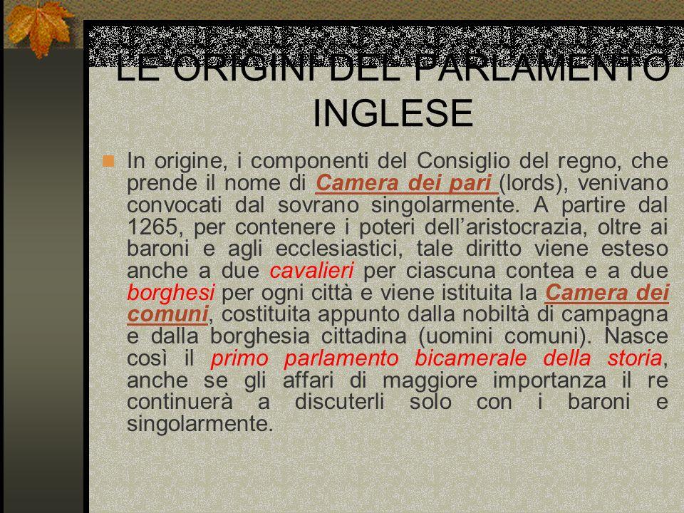 LE ORIGINI DEL PARLAMENTO INGLESE