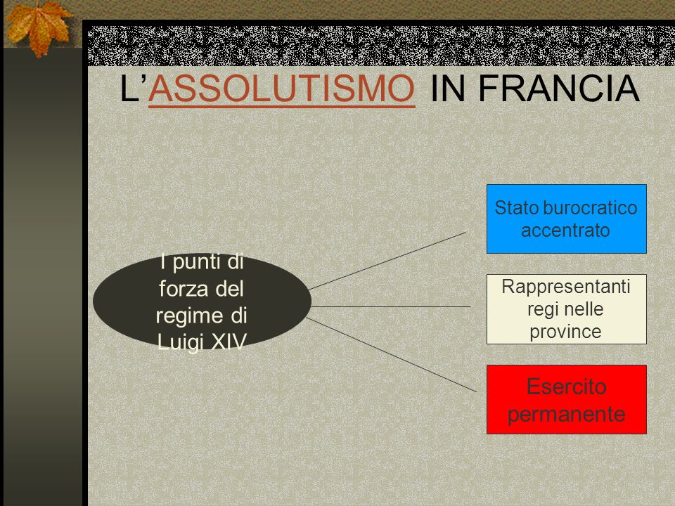 L'ASSOLUTISMO IN FRANCIA