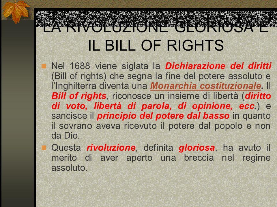 LA RIVOLUZIONE GLORIOSA E IL BILL OF RIGHTS