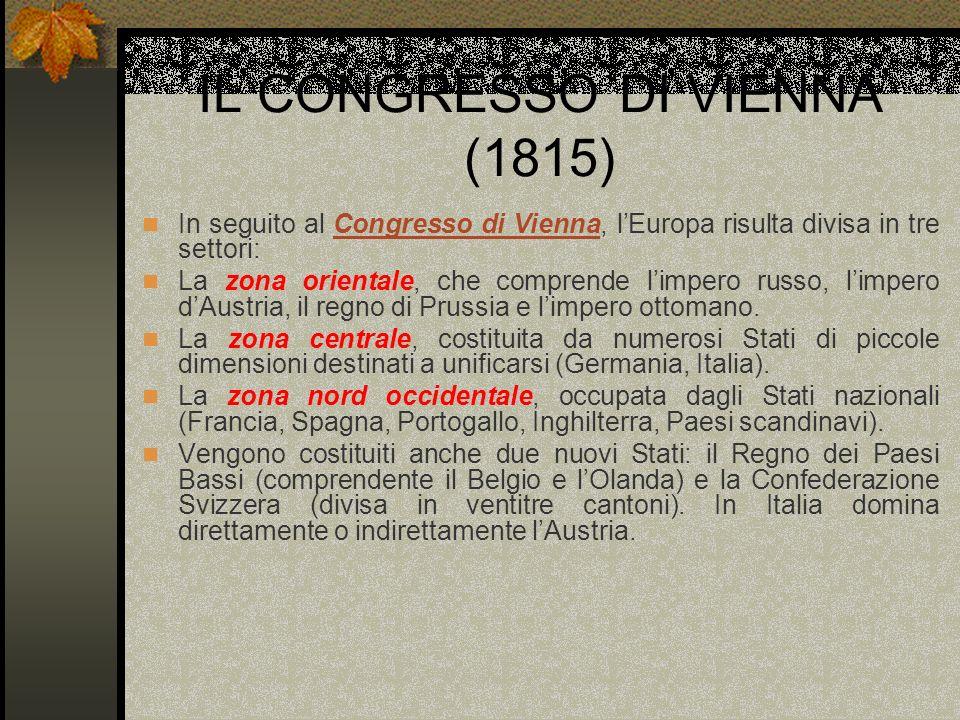IL CONGRESSO DI VIENNA (1815)