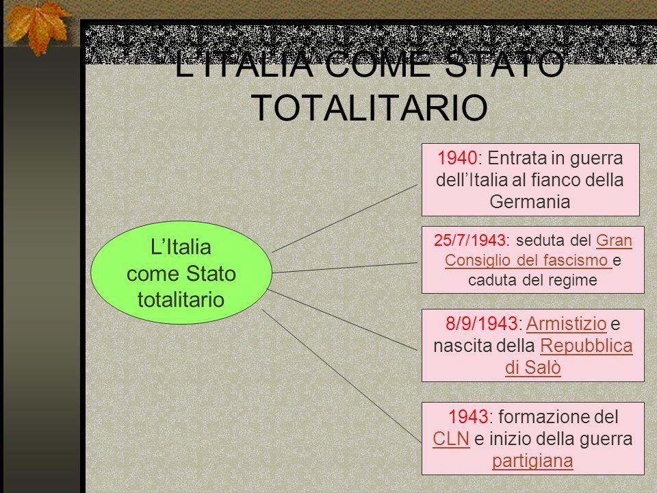 L'ITALIA COME STATO TOTALITARIO