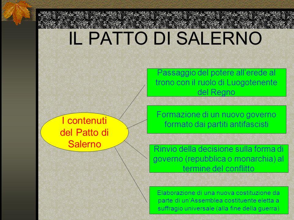 IL PATTO DI SALERNO I contenuti del Patto di Salerno
