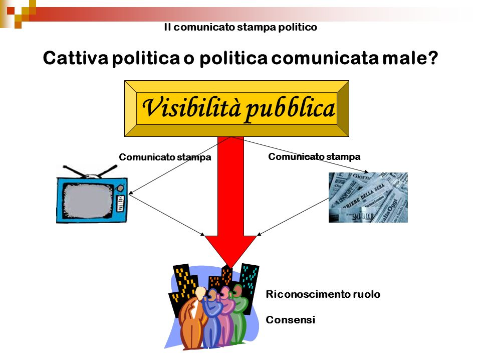 Il comunicato stampa politico Cattiva politica o politica comunicata male