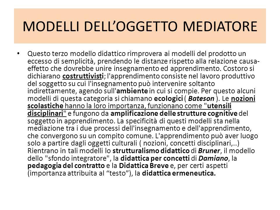 MODELLI DELL'OGGETTO MEDIATORE