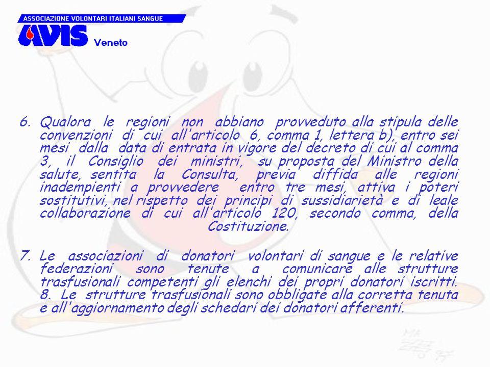 Qualora le regioni non abbiano provveduto alla stipula delle convenzioni di cui all articolo 6, comma 1, lettera b), entro sei mesi dalla data di entrata in vigore del decreto di cui al comma 3, il Consiglio dei ministri, su proposta del Ministro della salute, sentita la Consulta, previa diffida alle regioni inadempienti a provvedere entro tre mesi, attiva i poteri sostitutivi, nel rispetto dei principi di sussidiarietà e di leale collaborazione di cui all articolo 120, secondo comma, della Costituzione.
