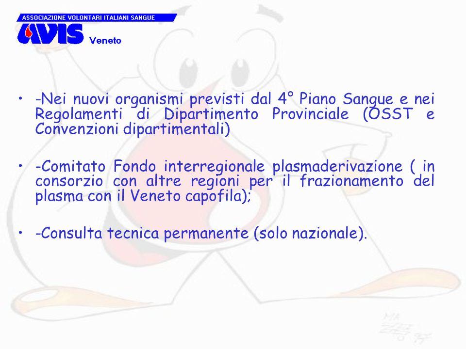 -Nei nuovi organismi previsti dal 4° Piano Sangue e nei Regolamenti di Dipartimento Provinciale (OSST e Convenzioni dipartimentali)