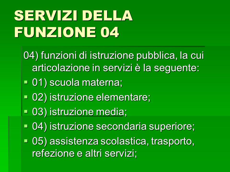 SERVIZI DELLA FUNZIONE 04