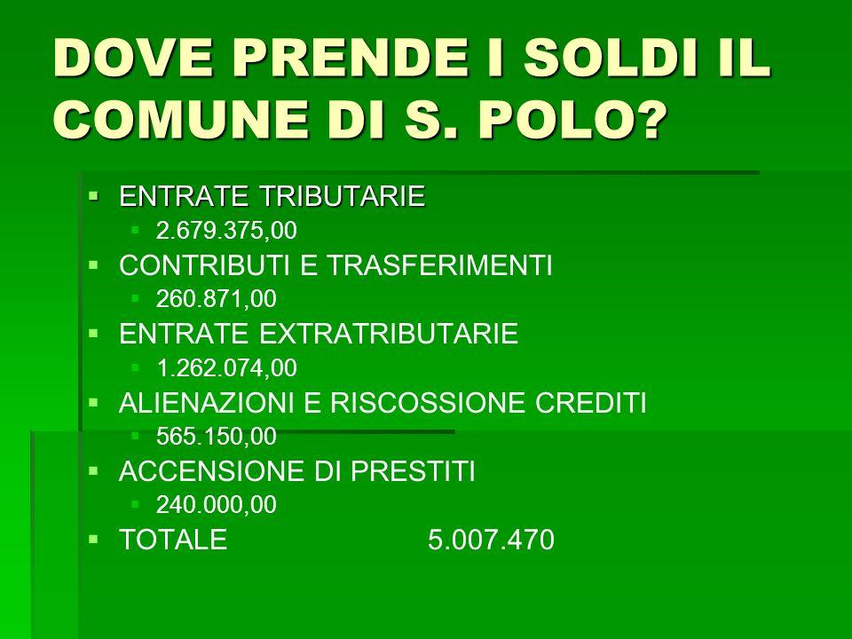 DOVE PRENDE I SOLDI IL COMUNE DI S. POLO
