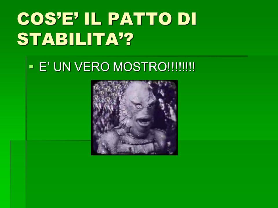 COS'E' IL PATTO DI STABILITA'
