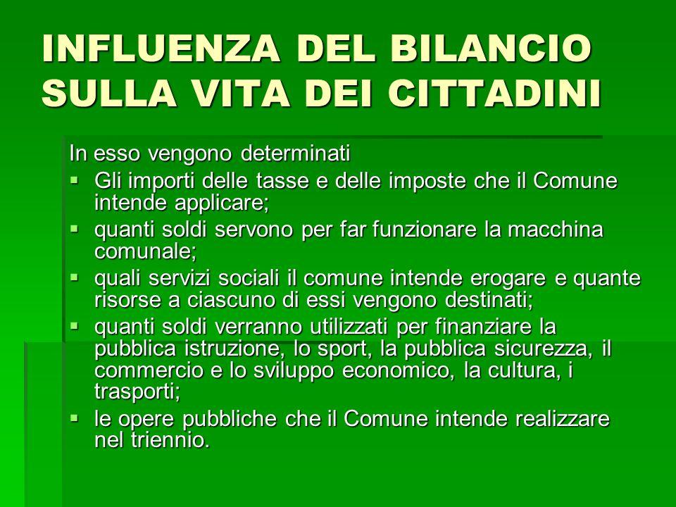 INFLUENZA DEL BILANCIO SULLA VITA DEI CITTADINI