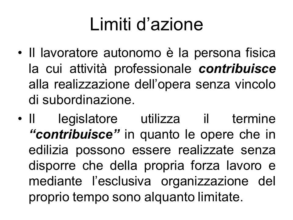Limiti d'azione