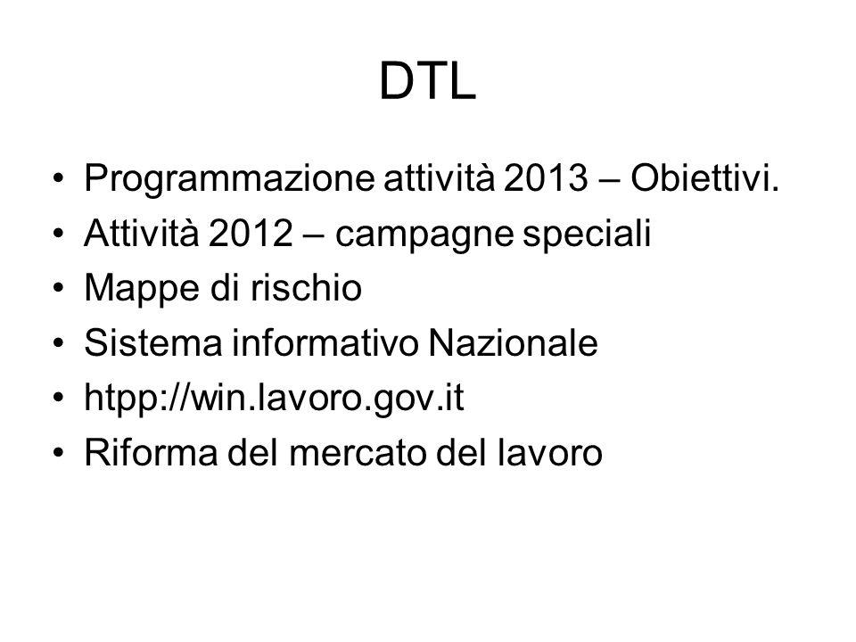 DTL Programmazione attività 2013 – Obiettivi.