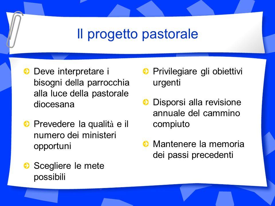 Il progetto pastorale Deve interpretare i bisogni della parrocchia alla luce della pastorale diocesana.