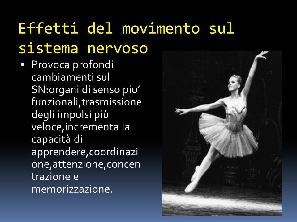 Effetti del movimento sul sistema nervoso