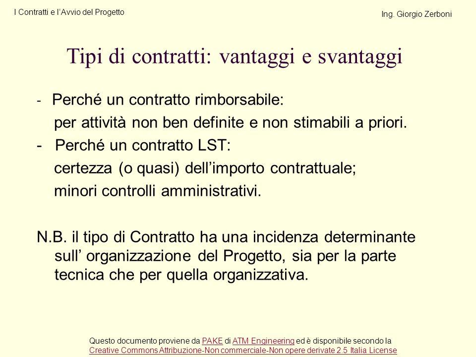 Tipi di contratti: vantaggi e svantaggi