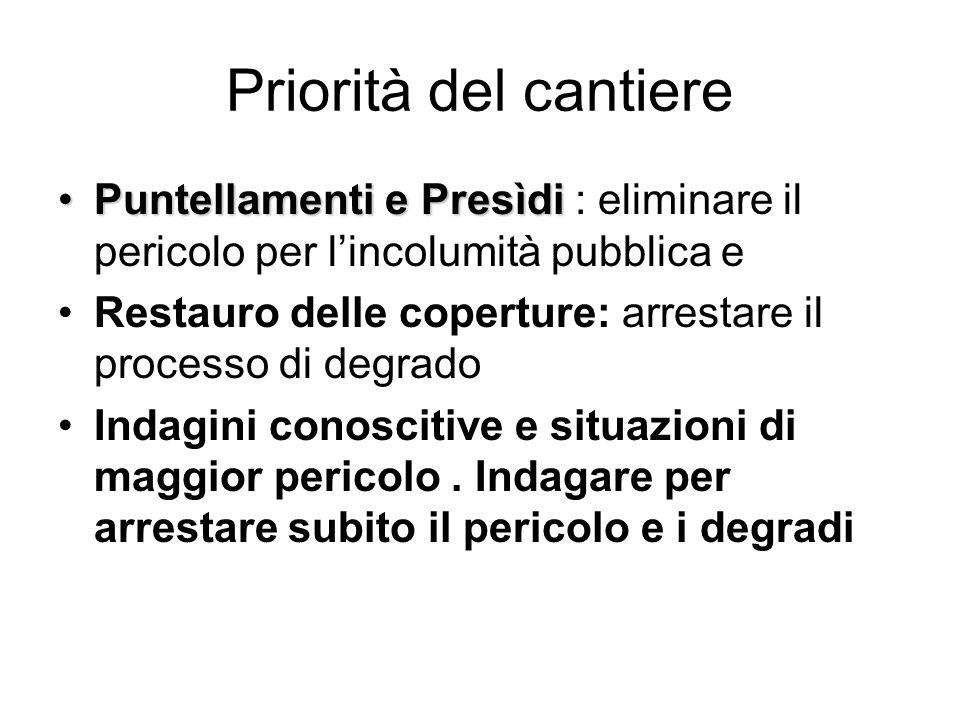 Priorità del cantiere Puntellamenti e Presìdi : eliminare il pericolo per l'incolumità pubblica e.