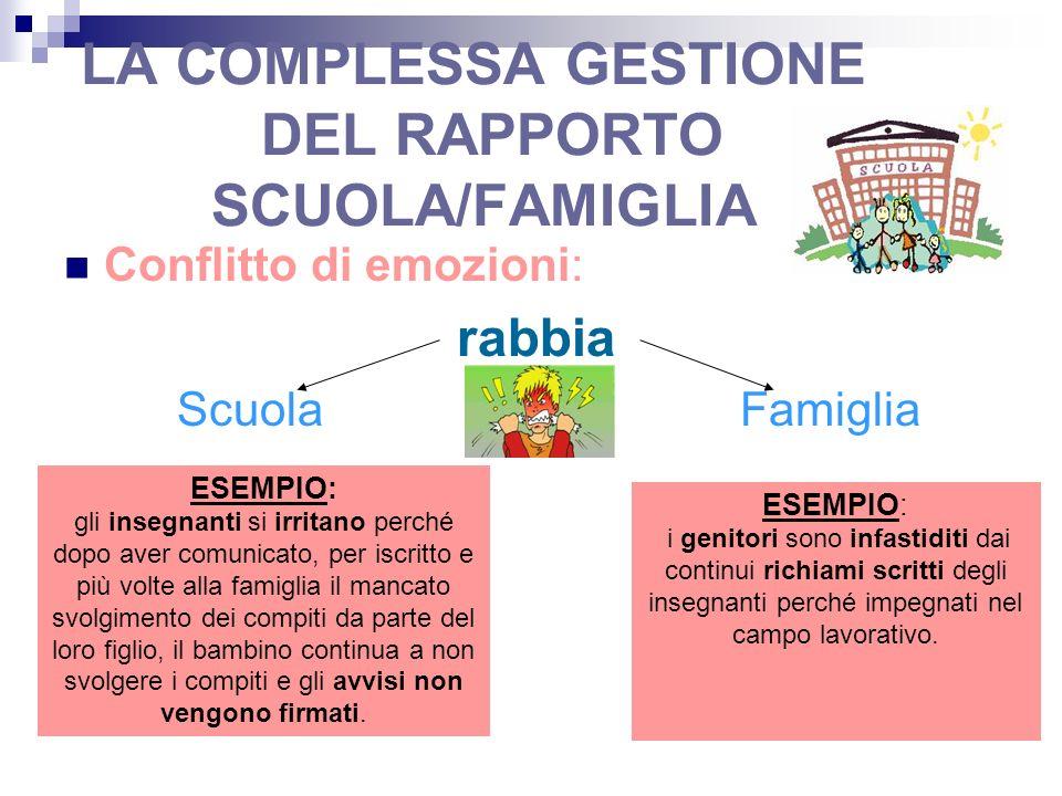 LA COMPLESSA GESTIONE DEL RAPPORTO SCUOLA/FAMIGLIA