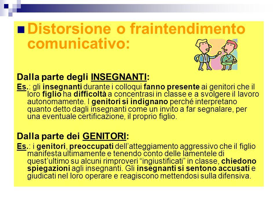Distorsione o fraintendimento comunicativo: