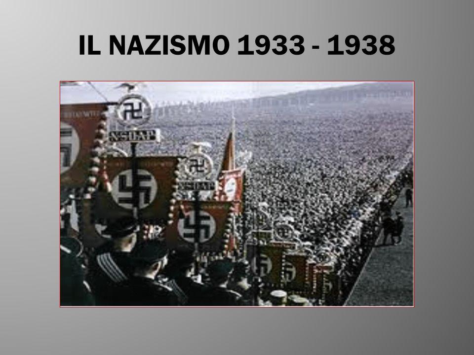 IL NAZISMO 1933 - 1938