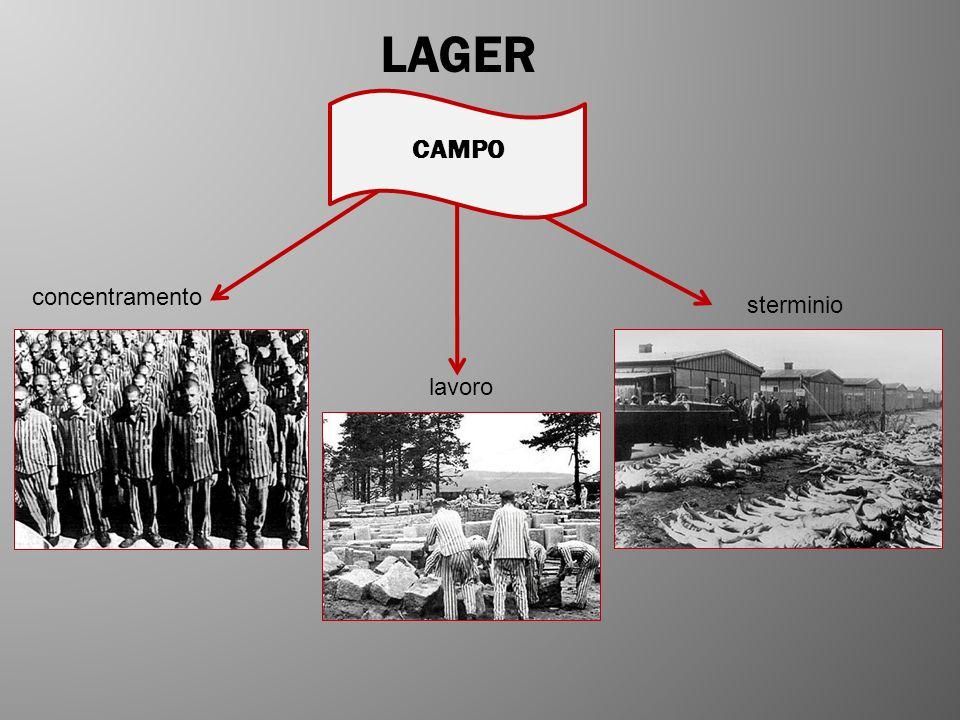 LAGER CAMPO concentramento sterminio lavoro