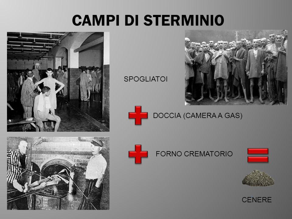 CAMPI DI STERMINIO SPOGLIATOI DOCCIA (CAMERA A GAS) FORNO CREMATORIO