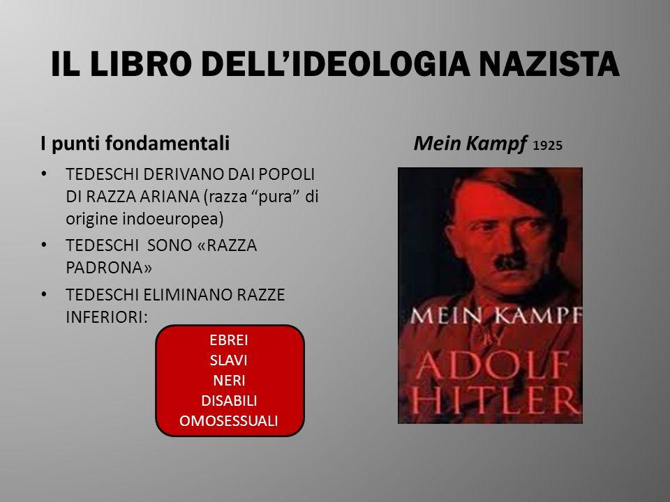 IL LIBRO DELL'IDEOLOGIA NAZISTA