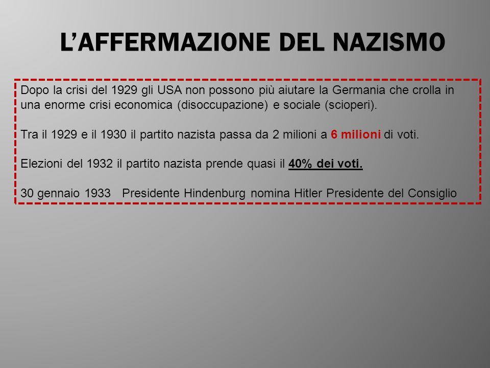 L'AFFERMAZIONE DEL NAZISMO
