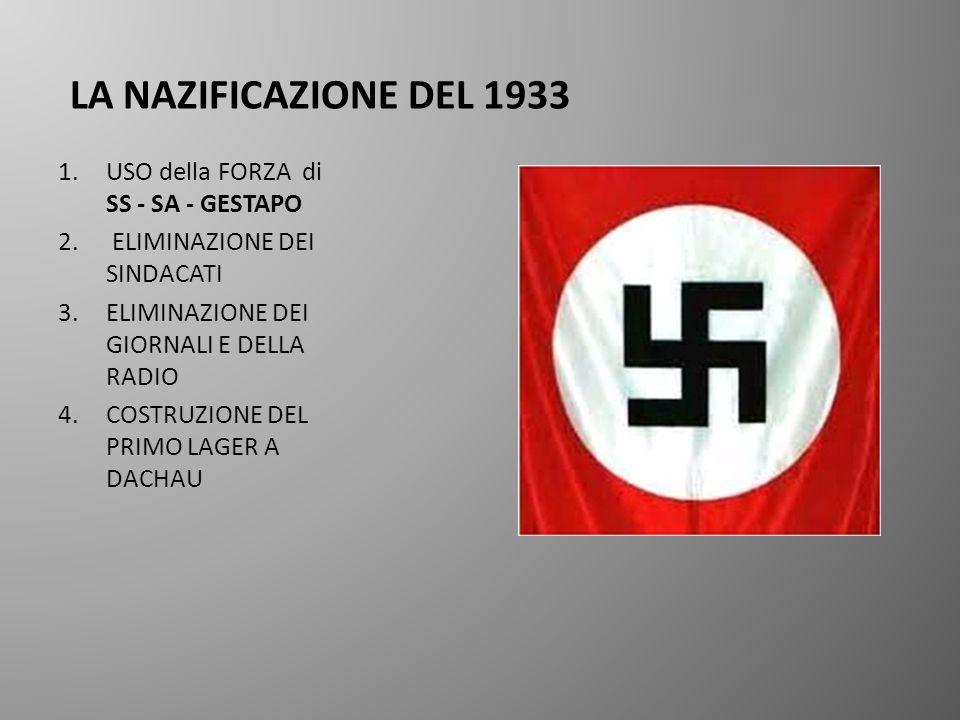 LA NAZIFICAZIONE DEL 1933 USO della FORZA di SS - SA - GESTAPO