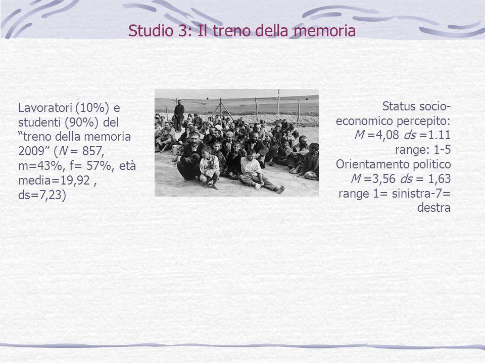 Studio 3: Il treno della memoria
