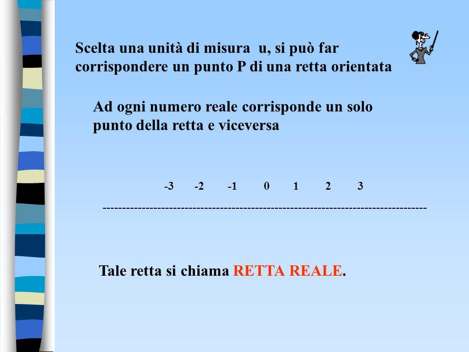 Ad ogni numero reale corrisponde un solo punto della retta e viceversa