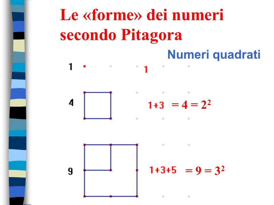 Le «forme» dei numeri secondo Pitagora
