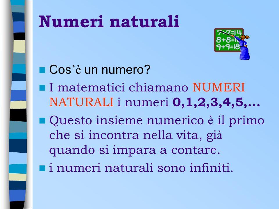 Numeri naturali Cos'è un numero
