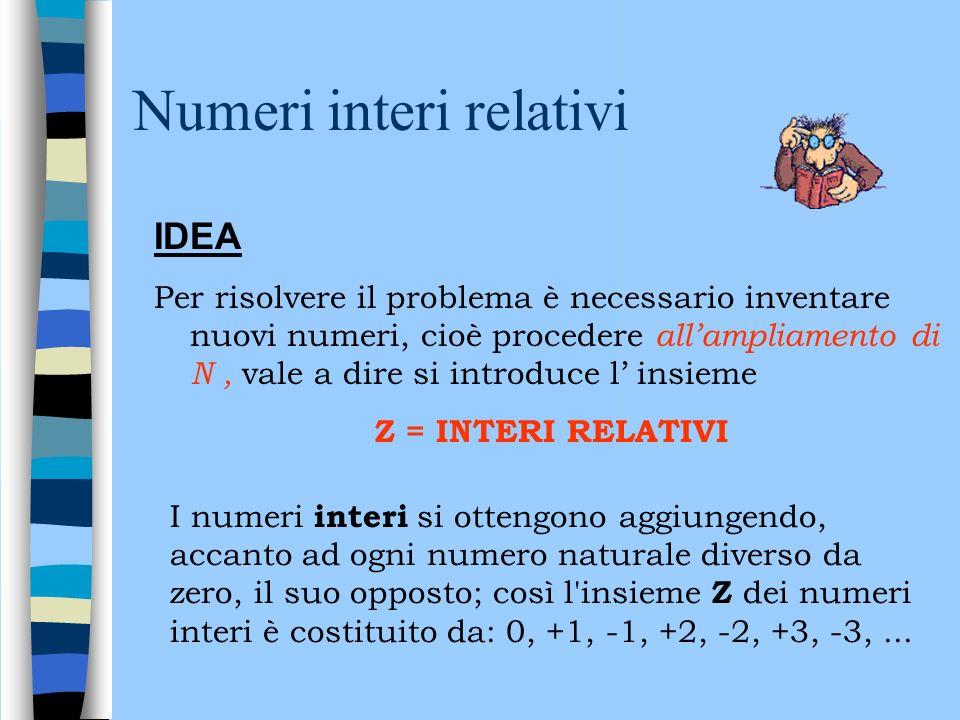 Numeri interi relativi