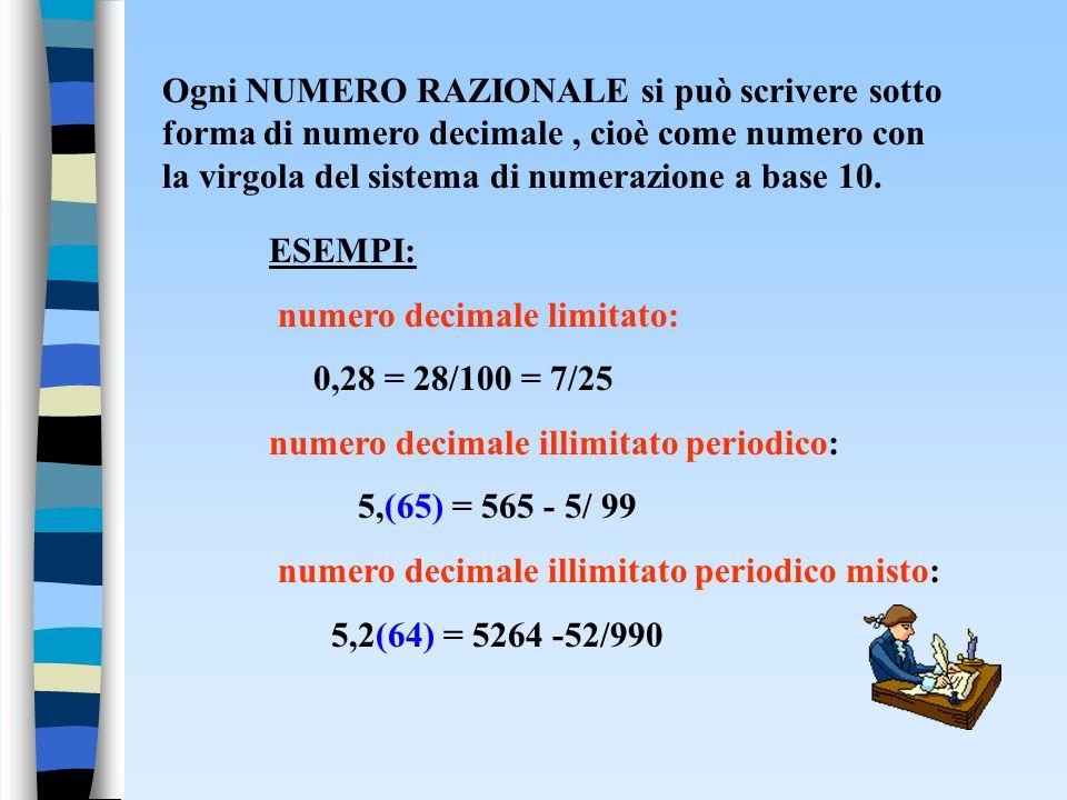 Ogni NUMERO RAZIONALE si può scrivere sotto forma di numero decimale , cioè come numero con la virgola del sistema di numerazione a base 10.
