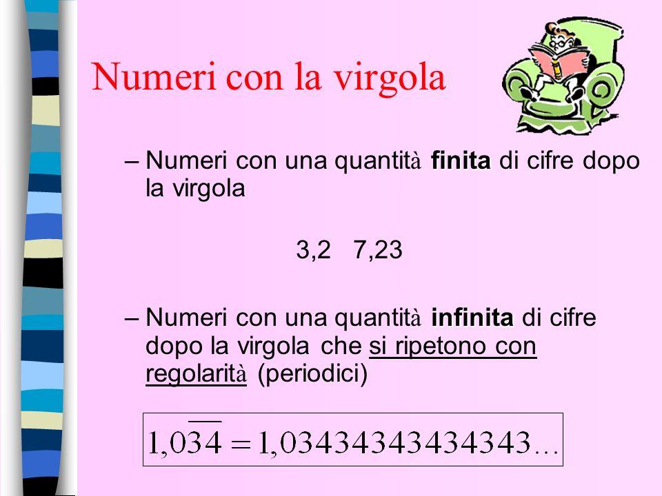 Numeri con la virgolaNumeri con una quantità finita di cifre dopo la virgola. 3,2 7,23.