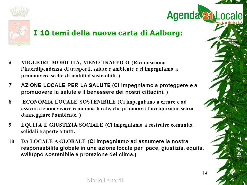 I 10 temi della nuova carta di Aalborg: