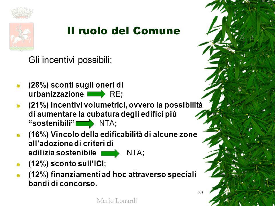 Il ruolo del Comune Gli incentivi possibili: