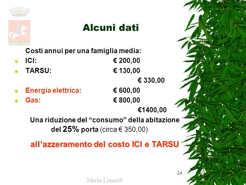 all'azzeramento del costo ICI e TARSU