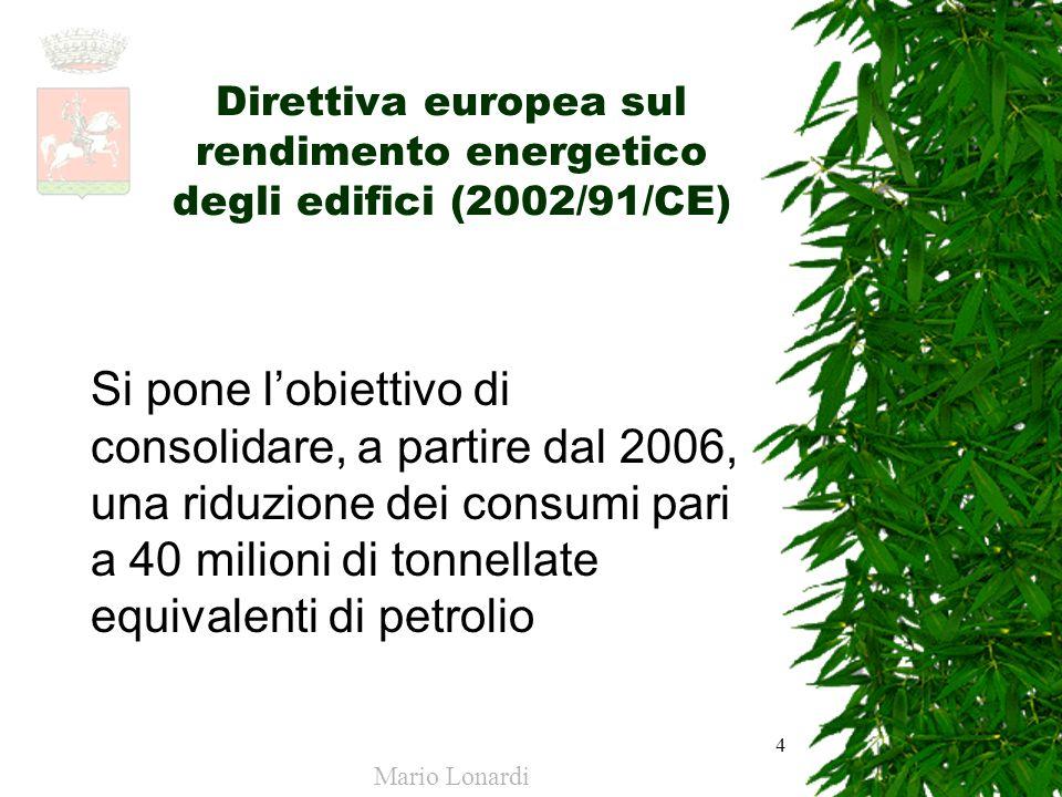 Direttiva europea sul rendimento energetico degli edifici (2002/91/CE)