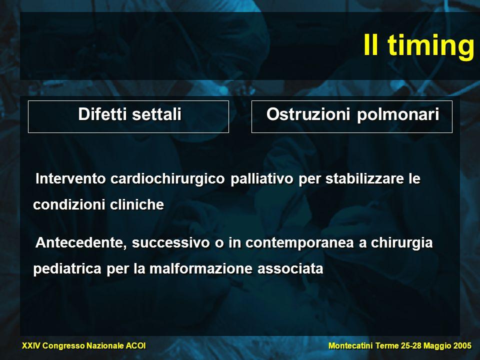 Il timing Difetti settali Ostruzioni polmonari